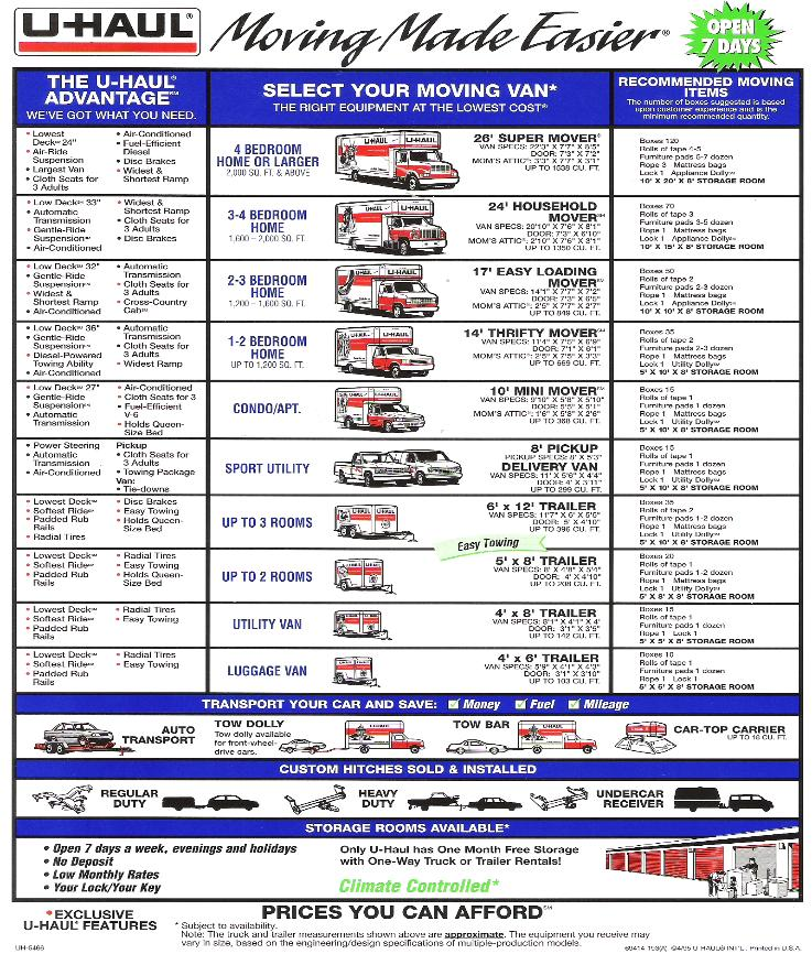 U Haul Cars - News Videos Images WebSites